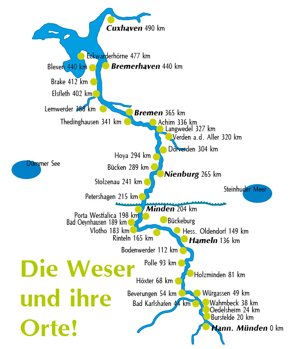 SRJ Gäste Service Weser Radwandern